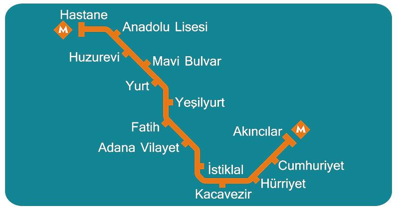 Adana Metro Durakları